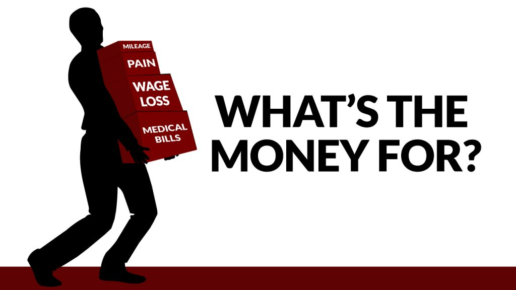 """A man is carrying four red boxes with text on them saying Mileage, Pain, Wage Loss, and Medical Bills with black text saying """"what's the money for?"""""""